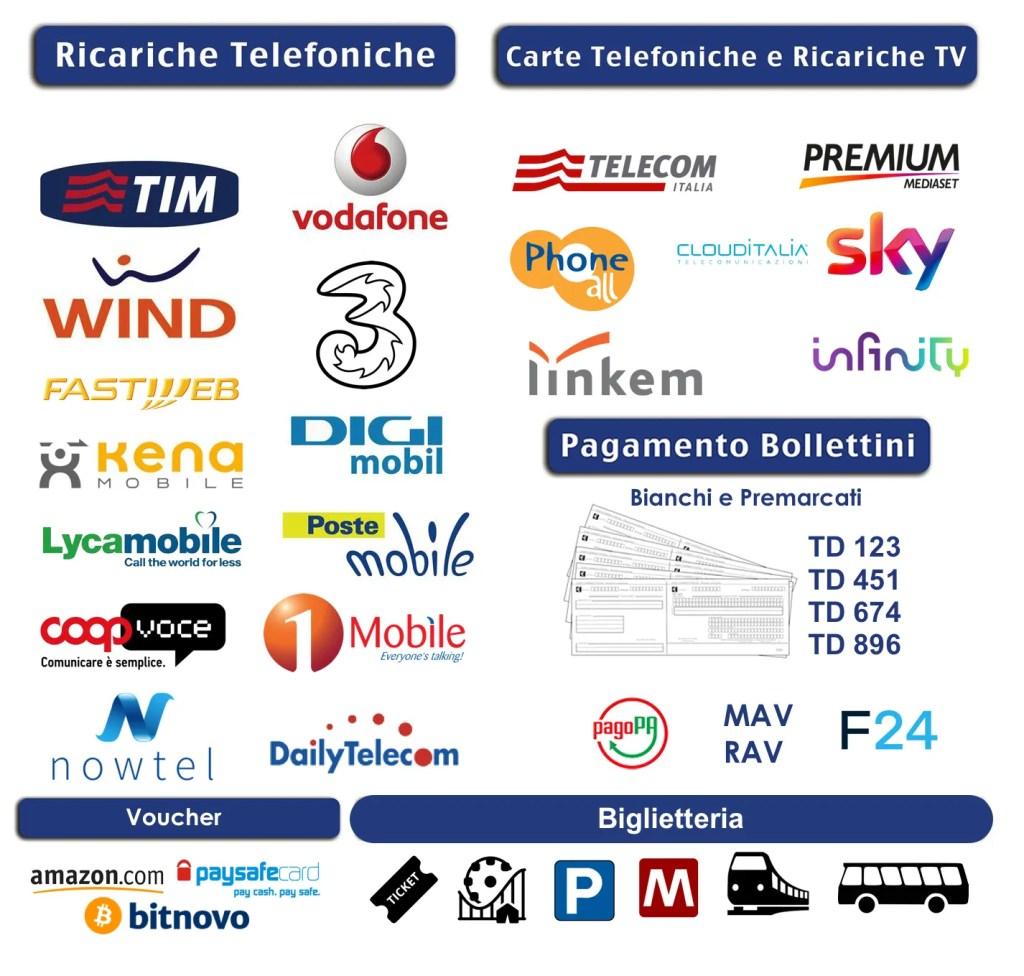 Servizi Telematici - AttivazioniGratuite.it