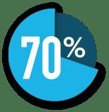 aggi del 70% sul pagamento dei bollettini - attivazionigratuite.it