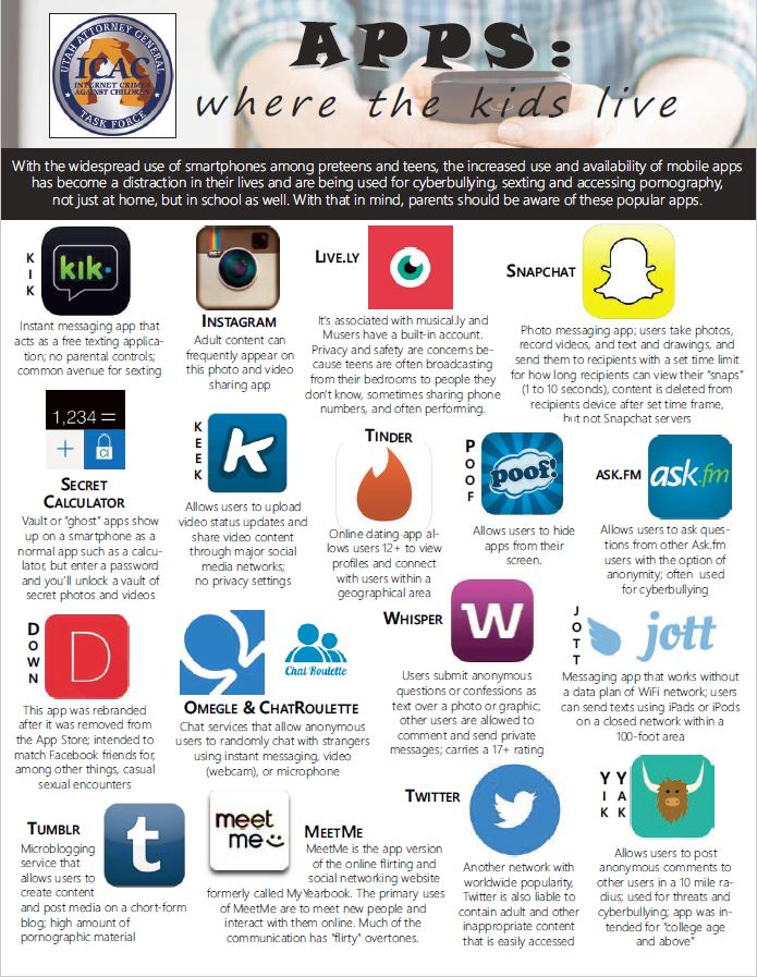 ... popular apps out there, what they are used for, and if parents should  have any concerns. If you would like a printable version of this resource  sheet, ...