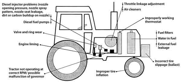 Allis Chalmers B Parts Diagram. Diagram. Wiring Diagram Images