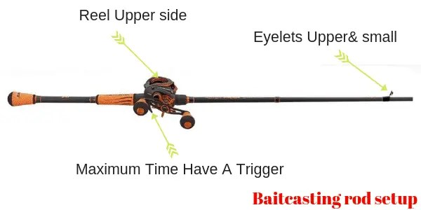 baitcasting rod setup