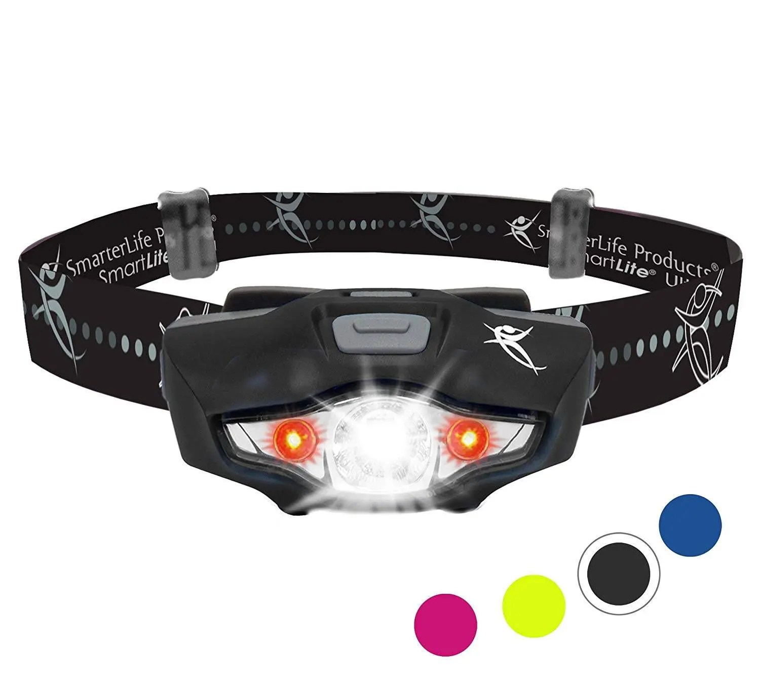 SmarterLife LED CREE Headlamp