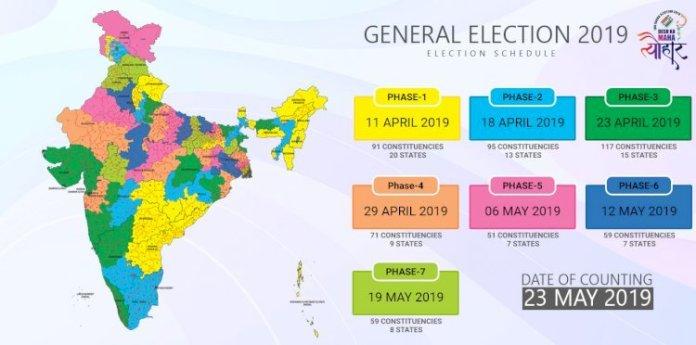 बुधिजीवी और सब असफल – आम चुनाव २०१९