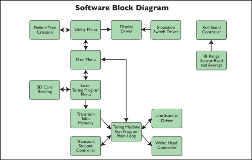 small resolution of block diagrams click to view larger image