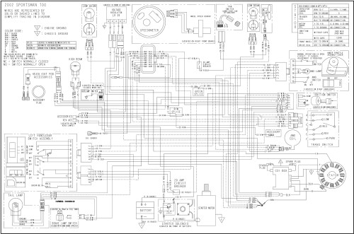 small resolution of 2003 600 sportsman no spark polaris atv forum 2006 polaris sportsman 600 wiring diagram polaris sportsman 600 wiring diagram