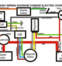 relay wiring diagram atv simple wiring schema chinese scooter wiring diagram 110cc starter relay diagram [ 1071 x 800 Pixel ]