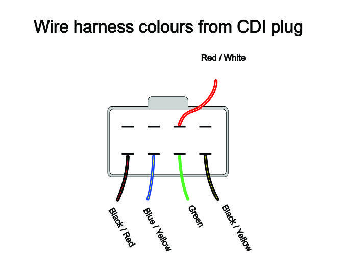 8 Pin Cdi Wiring Diagram : 24 Wiring Diagram Images