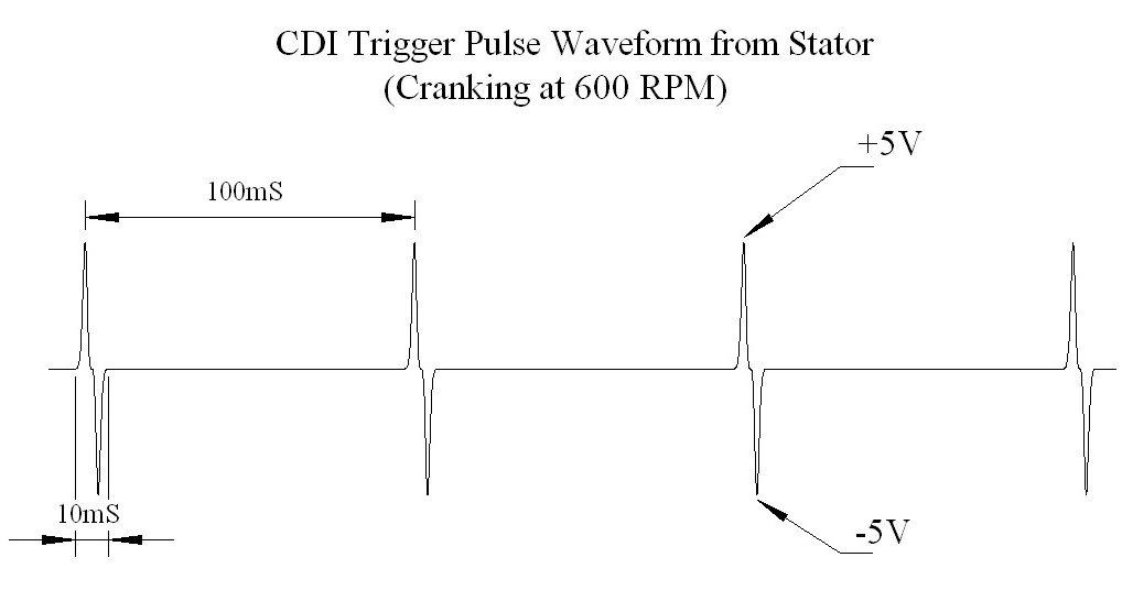 kazuma dingo 150 wiring diagram kazuma dingo 150 wiring diagram | comprandofacil.co kazuma 150 wiring diagram #2