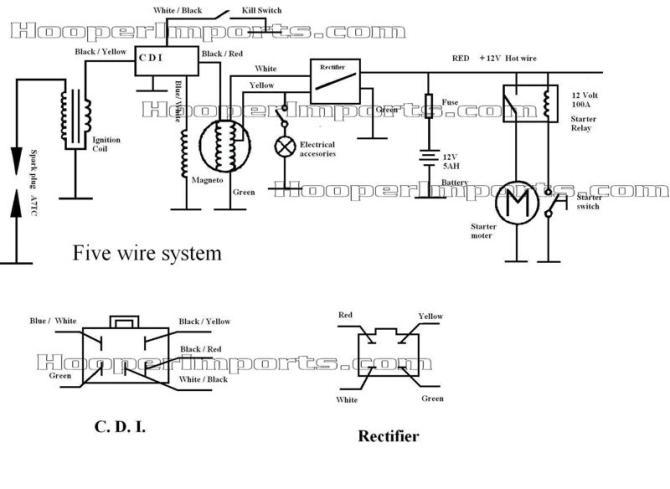 110cc basic wiring setup  atvconnection atv enthusiast
