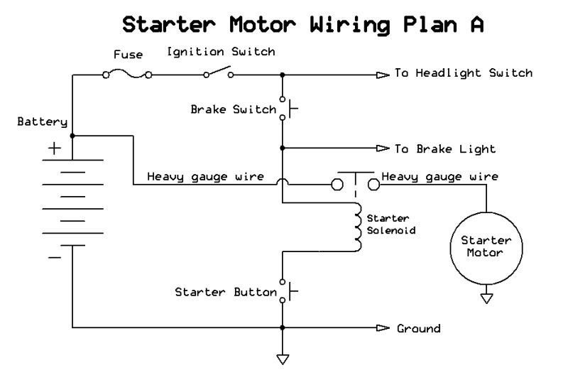 wire diagram ford starter solenoid relay switch 1998 honda accord alarm wiring 110cc www toyskids co atv 35