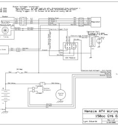 hensim 150 cc not shifting right atvconnection com atv nippondenso voltage regulator wiring diagram chrysler voltage [ 1024 x 773 Pixel ]