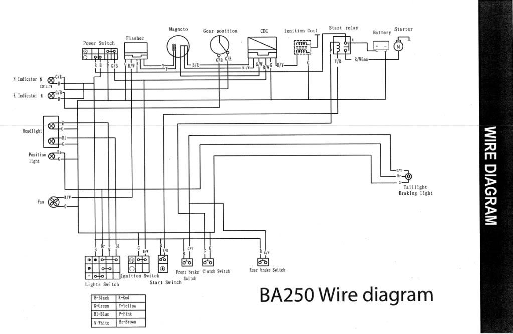 kazuma wiring diagram - carbonvotemuditblog \u2022 baja 50cc atv wire  diagram online wiring diagram