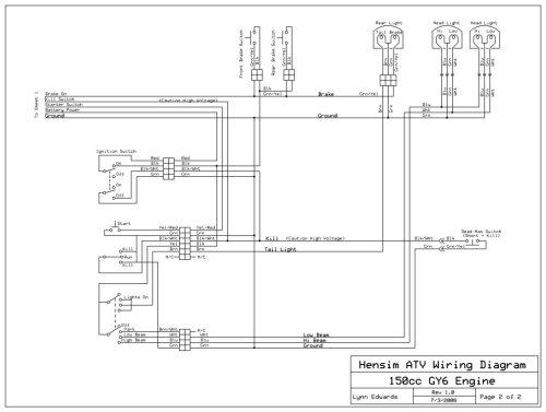 small resolution of chinese bmx atv wiring harness simple wiring schema atv wiring harness throttle bmx atv wiring harness