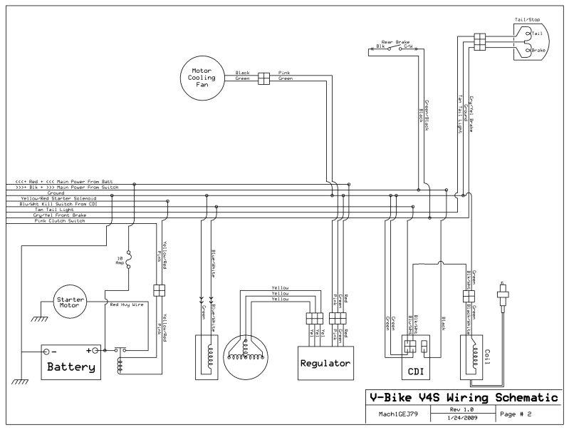 chinese 4 wheeler wiring diagram bathtub plumbing need for vbike 250 v4s - atvconnection.com atv enthusiast community