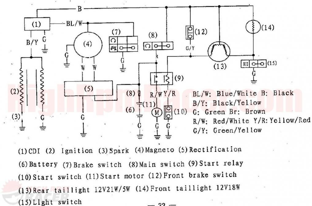 chinese atv wiring diagram 50cc 99 mustang fuse box sunl all data 110cc switch block 90cc key