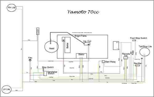 small resolution of yamoto 70cc atv engine diagram 19 sg dbd de u2022yamoto 70cc wiring diagram posted below
