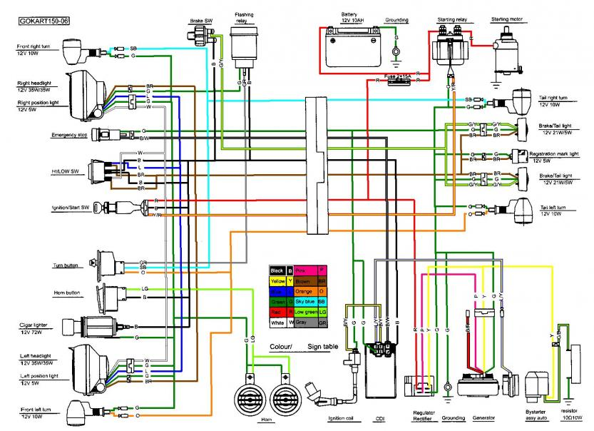 yamoto cdi wires diagram auto electrical wiring diagram rh wiring radtour co honda ruckus tail light wiring diagram 2015 honda ruckus wiring diagram