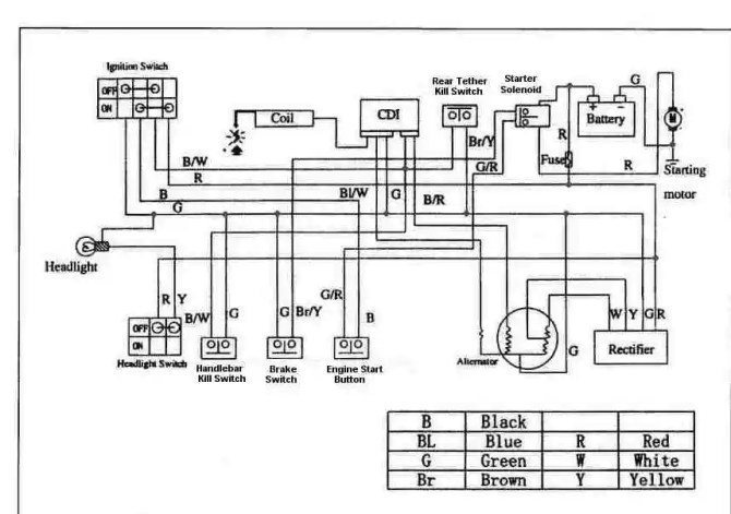 diagram chinese 110cc atv wiring diagram full version hd