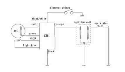 110cc Chinese Atv Cdi Wiring Diagrams 400cc Jianshe No Spark Problem Atvconnection Com Atv