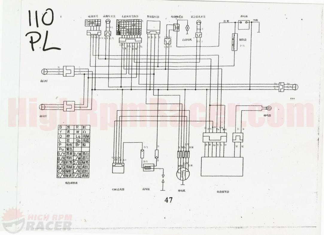 wiring diagram for 2008 panther 110 scooter moto commodo gauche