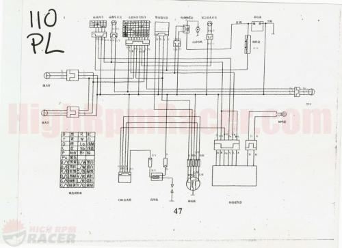 small resolution of 2007 sunl 110cc atv wiring nightmareanothergiovanni110ccwiring sunl 110 wiring diagram wiring diagram 2007 sunl 110cc atv