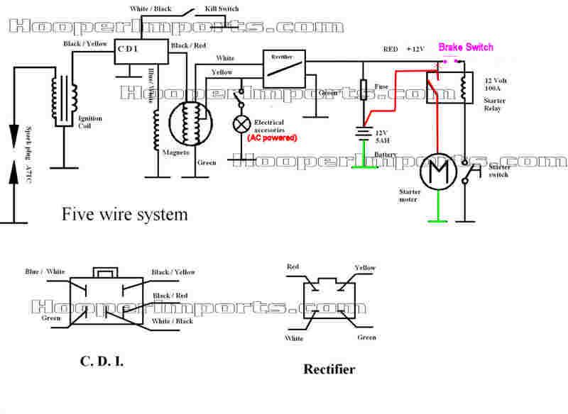 110cc Basic Wiring Setup Page 2 ATVConnection Com ATV