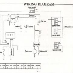 Gio Electric Scooter Wiring Diagram Radio Dodge Ram 1500 90cc Monsoon Wont Start With Button Page 2