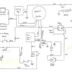 Sunl 50cc Atv Wiring Diagram Xlr Mic Basic Chinese Description Eton 50 Cc Data Blog Battery