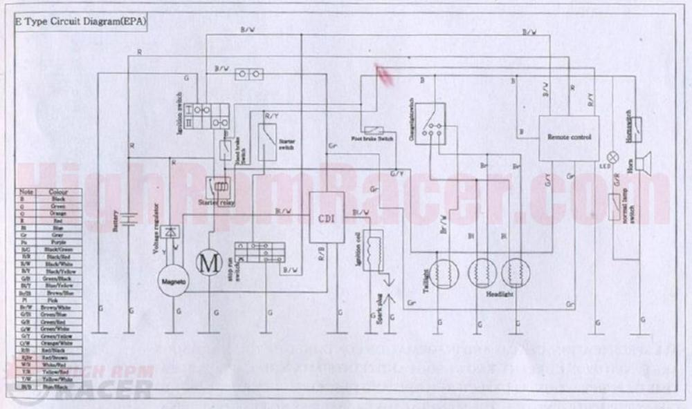 medium resolution of 2006 buyang 110cc atv wiring diagram