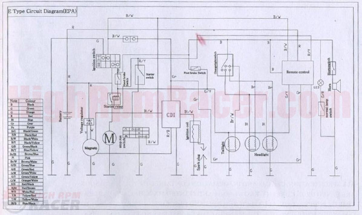 hight resolution of 2006 buyang 110cc atv wiring diagram