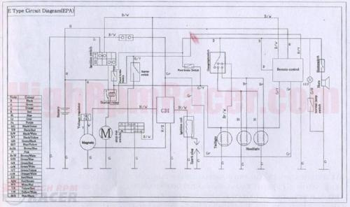 small resolution of 2006 buyang 110cc atv wiring diagram