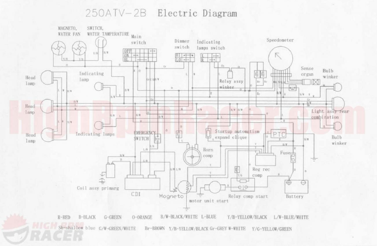 hight resolution of 250cc chinese atv wiring diagram kinroad 250 raptor images gallery no electricity at all atvconnection com atv enthusiast