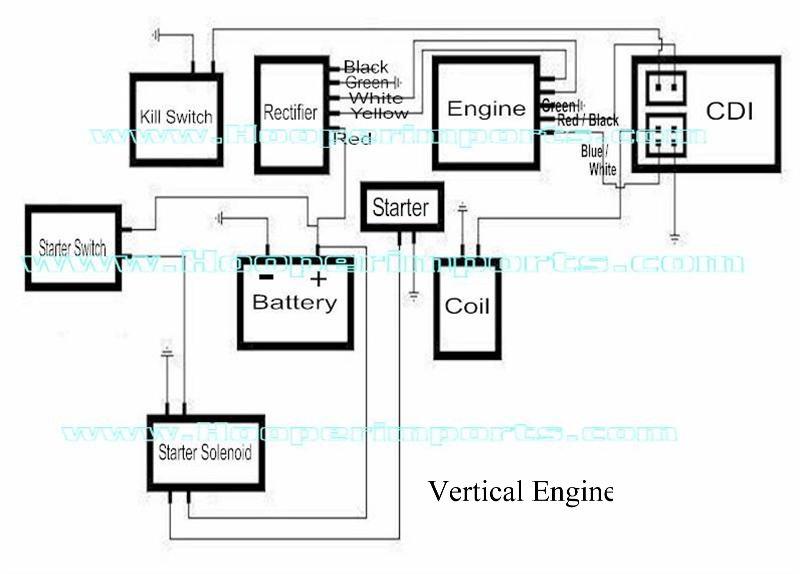 100cc Engine Diagram Wiring Atvconnection Com Atv Enthusiast Community