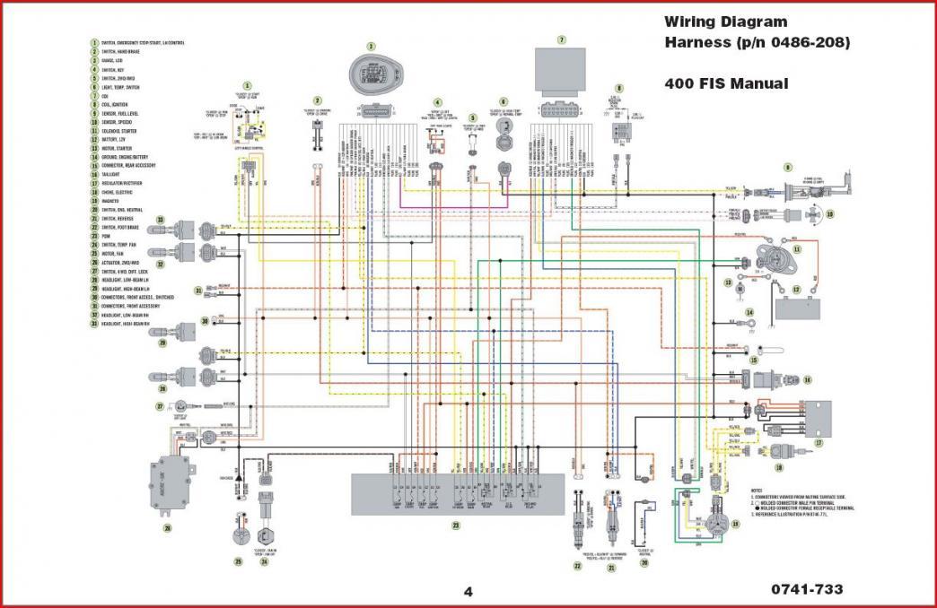 2004 polaris sportsman 400 4x4 wiring diagram sportsman free printable wiring diagrams