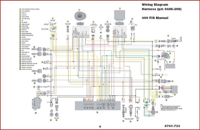 1999 Polaris Sportsman 500 Wiring Diagram 1999 Automotive Wiring – Polaris Sportsman 400 Wiring Diagram