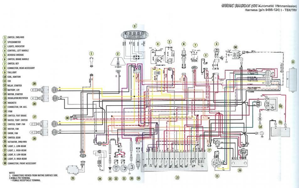 2637d1266909189 2005 arctic cat 500 4x4 ac500 wiring?resize\\\\\\\=665%2C419 polaris sportsman 300 wiring diagram wiring diagram simonand Arctic Cat ATV Diagrams at gsmx.co