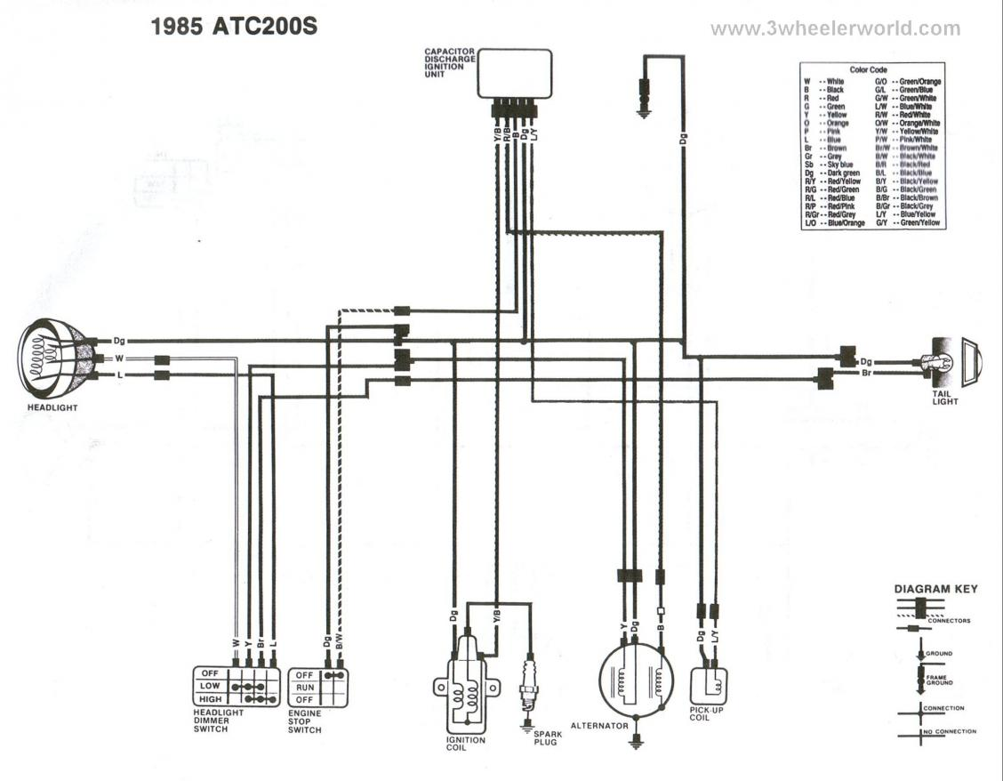 Honda Atc 200 Wiring Diagram 110 wiring colors wiring