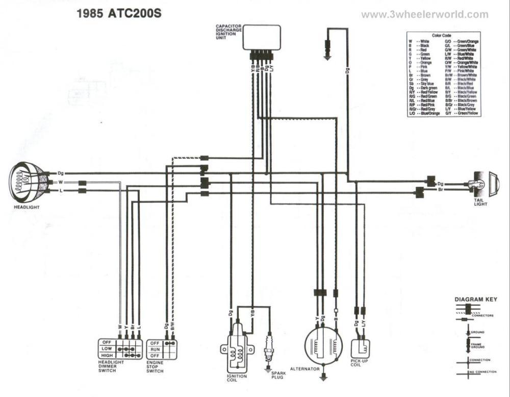 medium resolution of honda 185 atc wiring diagram wiring diagram review honda 250sx wiring diagram