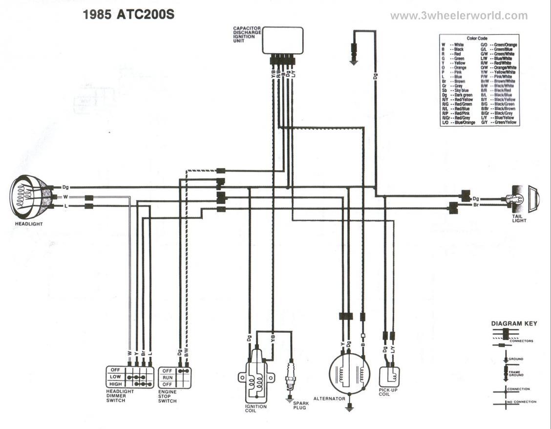 hight resolution of honda 185 atc wiring diagram wiring diagram review honda 250sx wiring diagram
