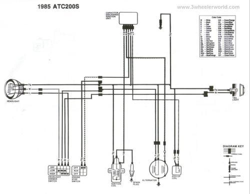 small resolution of honda 185 atc wiring diagram wiring diagram review honda 250sx wiring diagram