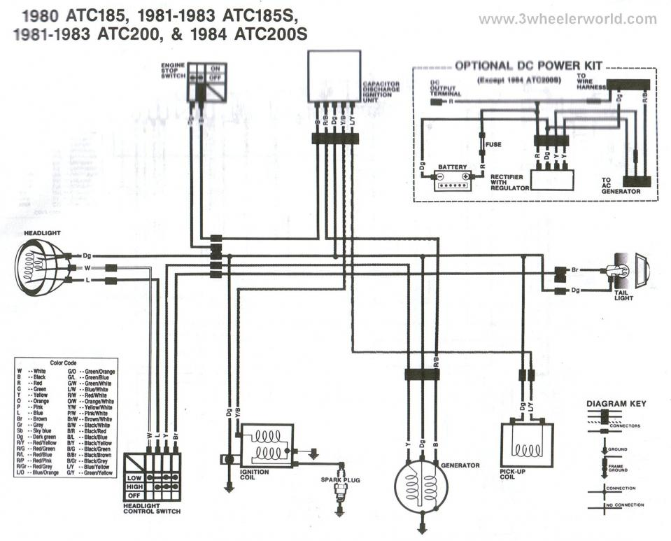 1984 honda 200x wiring diagram