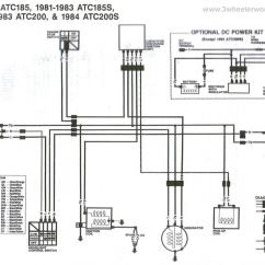 Gio Electric Scooter Wiring Diagram 2005 Chevy Express Rear Brakes No Fluid 200cc Wire Diagram200cc Atv Dirt Bike Diagramquad