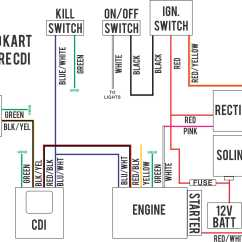 Wiring Diagram For Chinese 50cc Atv Siemens Micromaster 440 110cc Get Free Image