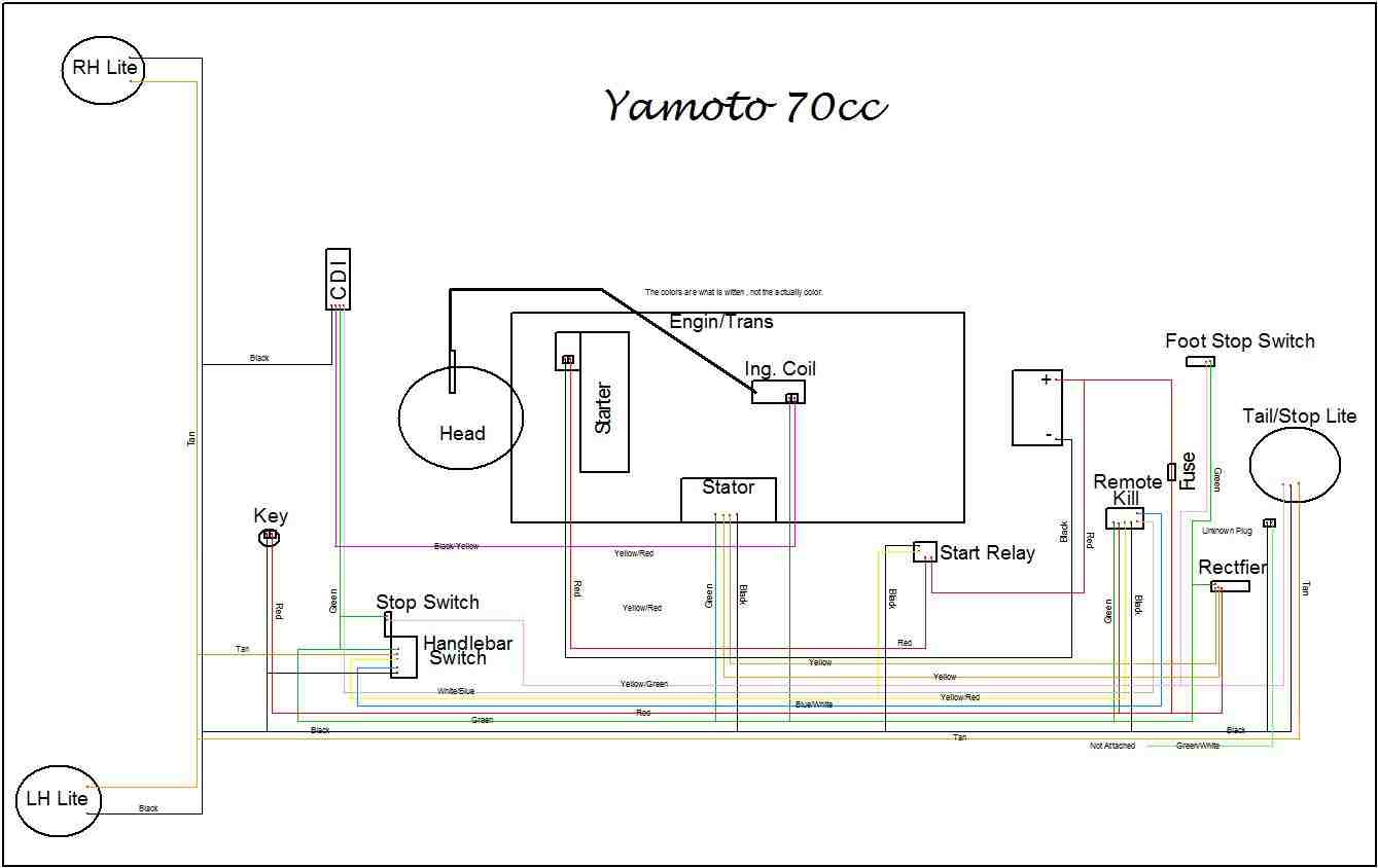 wiring diagram for chinese 50cc atv ford tractor parts yamoto 70cc posted below atvconnection
