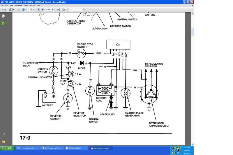 honda trx 300 wiring diagram baldor motor diagrams 1988 fourtrax toyskids co i m stuck help atvconnection com atv enthusiast community electrical 1998