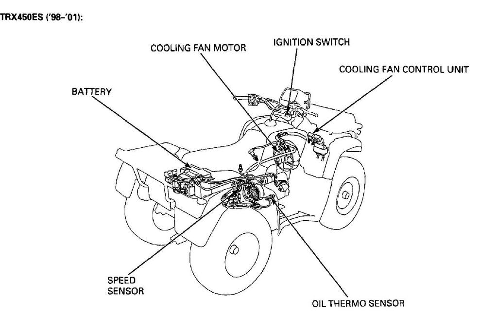 Honda Foreman 450 Wiring Diagram : 32 Wiring Diagram