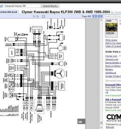 kawasaki bayou 300 fuse box wiring diagrams tar kawasaki ninja 300 fuse box kawasaki 300 fuse box [ 1024 x 768 Pixel ]