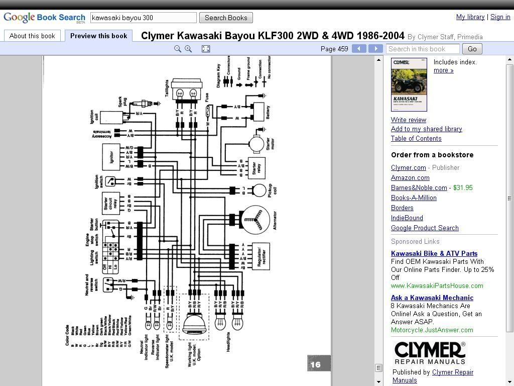 hight resolution of kawasaki wiring 300 bayou 1987 wiring diagram centre wiring diagram for 1987 bayou klf 300 atvconnectioncom atv