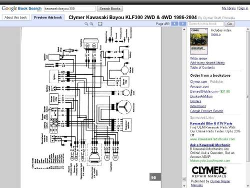 small resolution of kawasaki wiring 300 bayou 1987 wiring diagram centre wiring diagram for 1987 bayou klf 300 atvconnectioncom atv