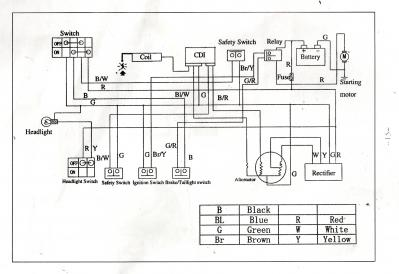 Coolster 200cc Wiring Diagram Giovanni 110 Wiring Diagram Atvconnection Com Atv